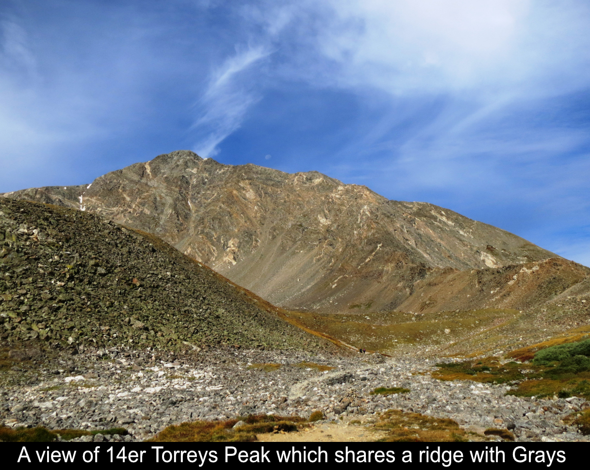 View Of Torreys Peak